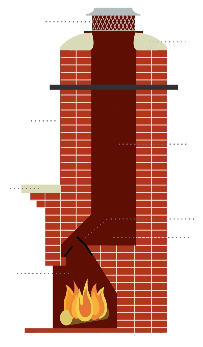 Chimney Inspections Amp Sweeps